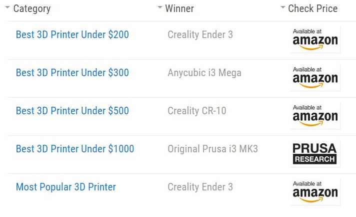 最佳桌面3D打印机