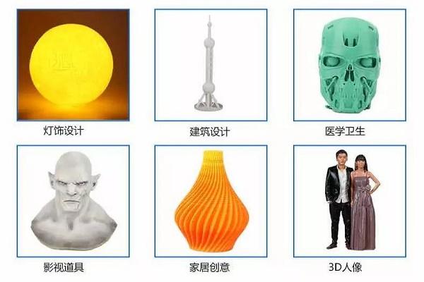 3d打印机的应用领域