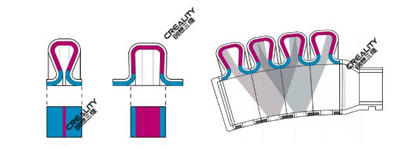 智能教育3D打印机基于颜色传感器做出反应的软机器人