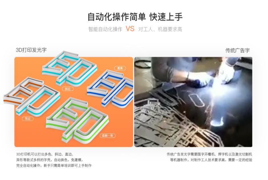 K8 发光字3D打印机:流光溢彩,精速定制,广而告之